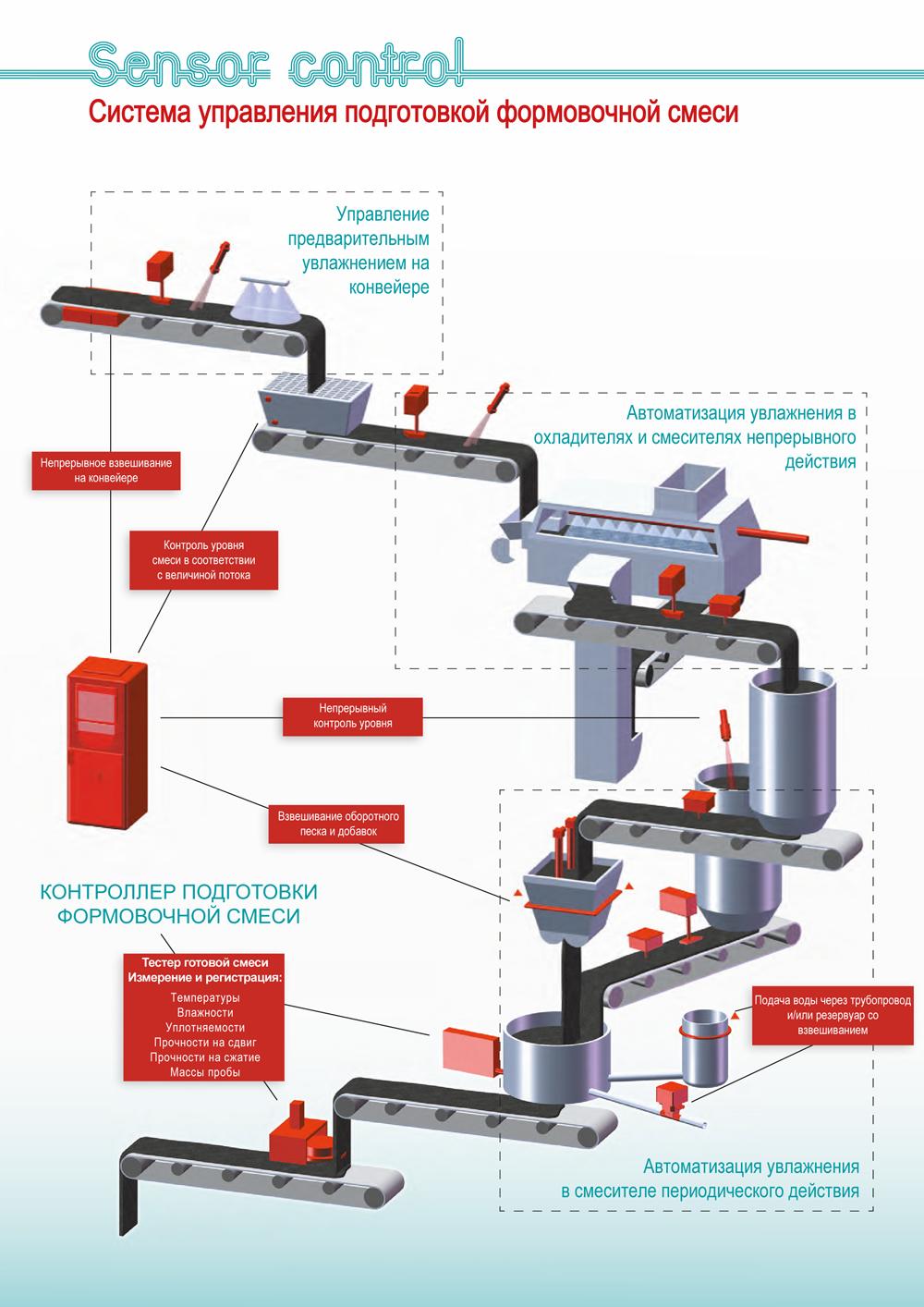 illustration foundry Литейное производство